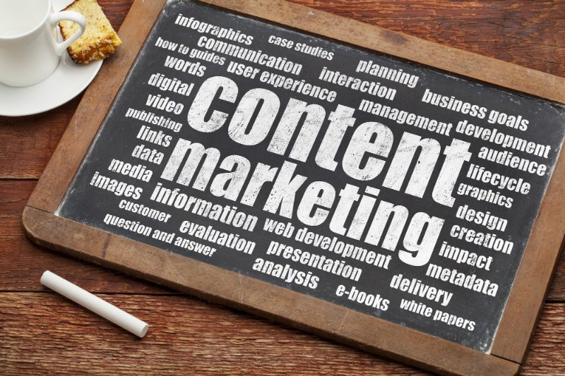 measure ROI from your content marketing