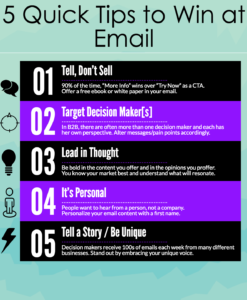 win at email marketing