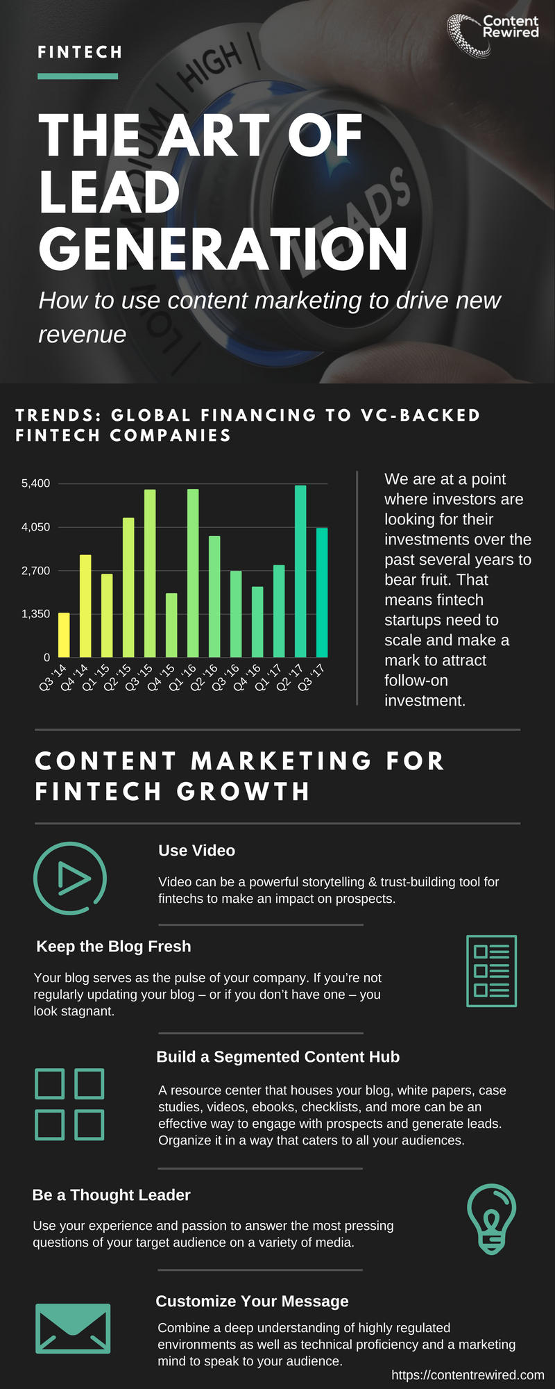 Fintech Marketing Plan