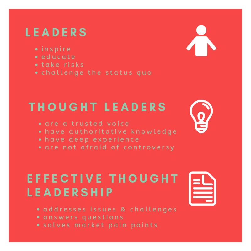 Thought Leader: Fintech Thought Leadership That Impacts Decision Makers
